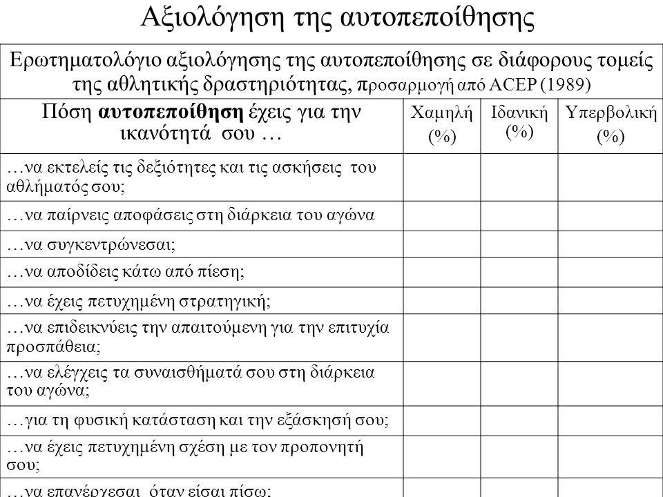 Αξιολόγηση της αυτοπεποίθησης Ερωτηματολόγιο αξιολόγησης της αυτοπεποίθησης σε διάφορους τομείς της αθλητικής δραστηριότητας, π ροσαρμογή από ACEP (19