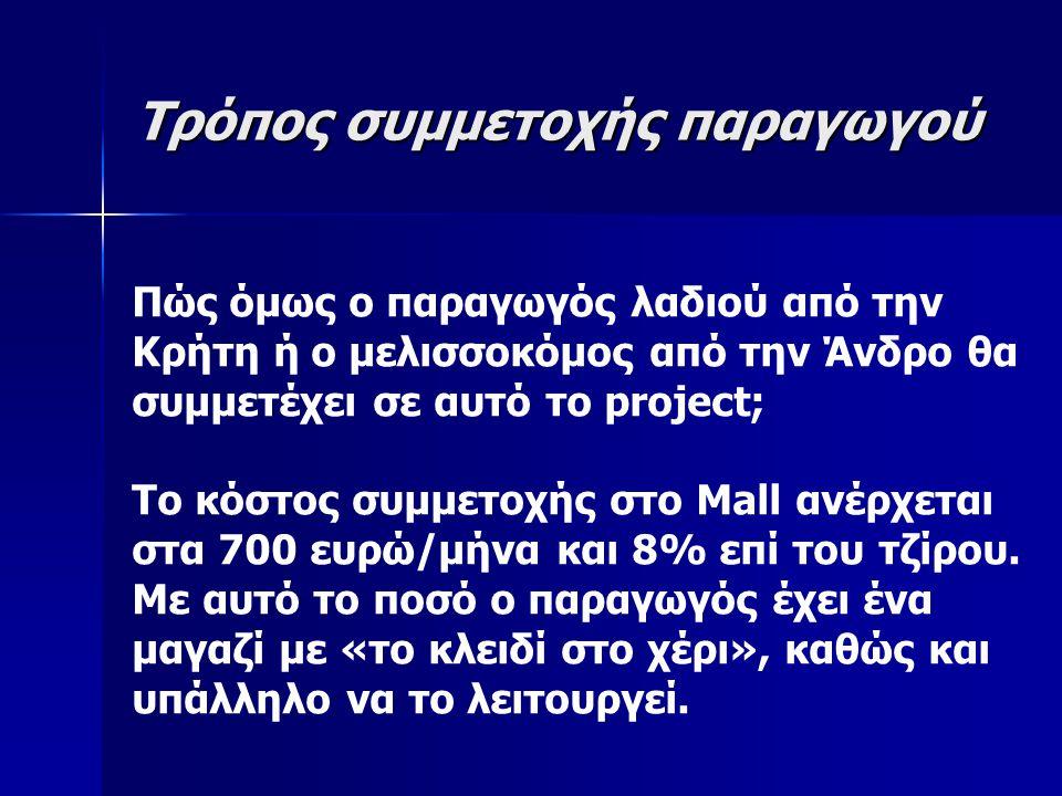Τρόπος συμμετοχής παραγωγού Πώς όμως ο παραγωγός λαδιού από την Κρήτη ή ο μελισσοκόμος από την Άνδρο θα συμμετέχει σε αυτό το project; Το κόστος συμμετοχής στο Mall ανέρχεται στα 700 ευρώ/μήνα και 8% επί του τζίρου.