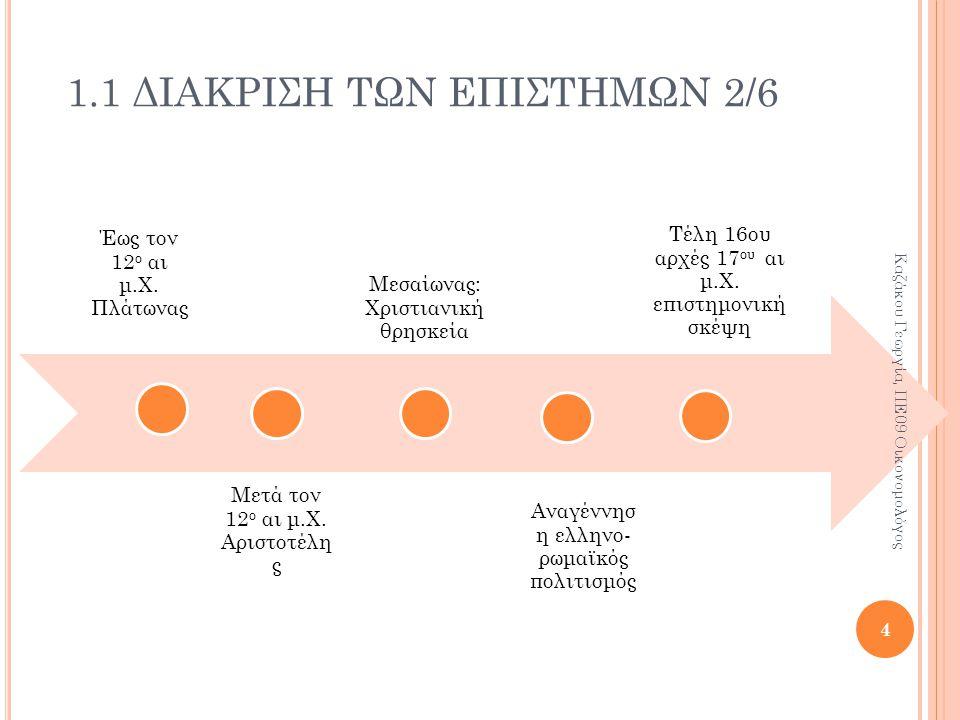 ΚΕΦΑΛΑΙΟ 1 Ο Ενότητα 1.3 Η διεπιστημονικότητα στις κοινωνικές επιστήμες 15 Καζάκου Γεωργία, ΠΕ09 Οικονομολόγος