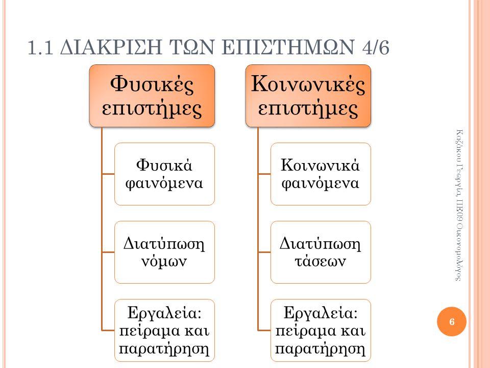 Η γνώση του παρελθόντος και της ιστορίας Η γνώση άλλων πολιτισμών Η γνώση ότι οι κανόνες, οι αξίες και οι ρυθμίσεις μπορεί να αλλάξουν στο μέλλον Η κατανόηση της αλληλεξάρτησης των οικονομικών, κοινωνικών και πολιτικών φαινόμένων Γενικές αρχές των κοινωνικών επιστημών 1.1 ΔΙΑΚΡΙΣΗ ΤΩΝ ΕΠΙΣΤΗΜΩΝ 5/6 7 Καζάκου Γεωργία, ΠΕ09 Οικονομολόγος