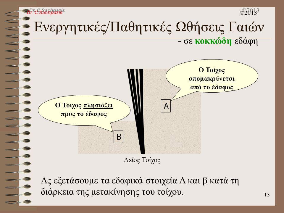 Dr. C.Sachpazis ©2013 12 Υπολογίζοντας το K 0 Για τις κανονικά στερεοποιημένες αργίλους και για τα αδρόκοκκα μη συνεκτικά εδάφη, K 0 = 1 – sin φ' Για