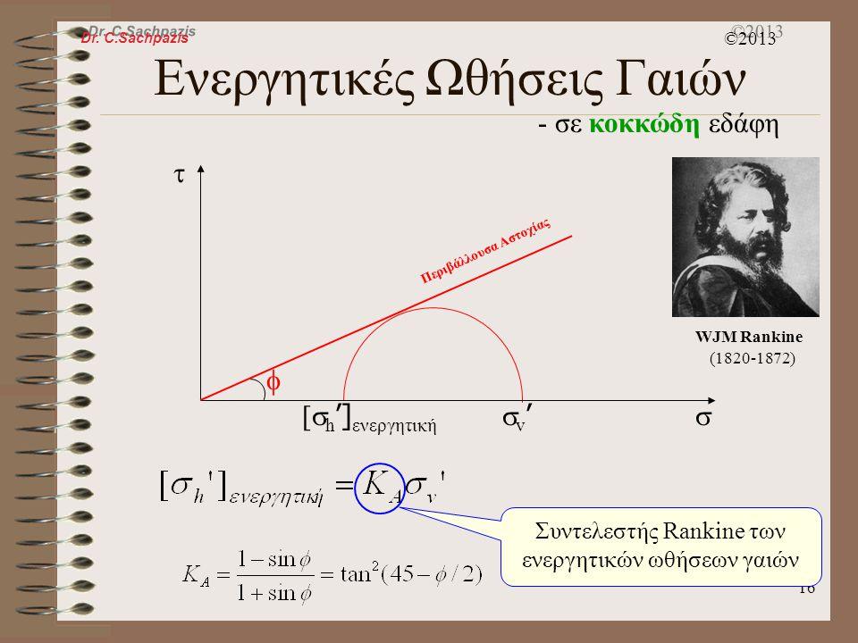 Dr. C.Sachpazis ©2013 15 Ενεργητικές Ωθήσεις Γαιών - σε κοκκώδη εδάφη   Περιβάλλουσα Αστοχίας v'v' Μειούμενο  h ' Αρχικά, (K 0 κατάσταση) Αστοχία