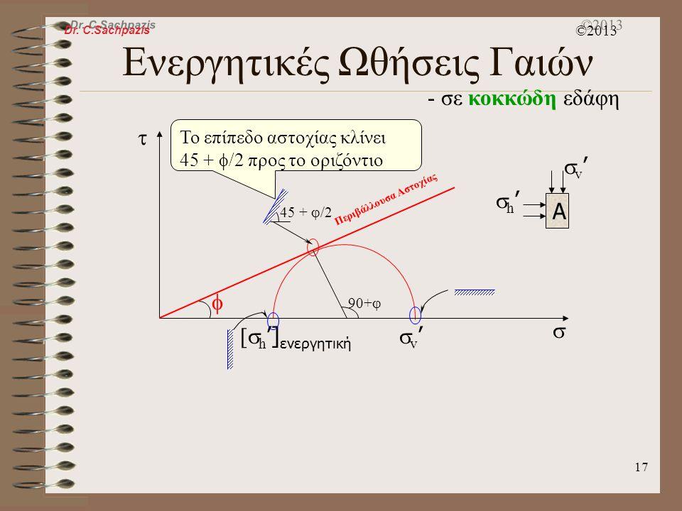 Dr. C.Sachpazis ©2013 16 Ενεργητικές Ωθήσεις Γαιών - σε κοκκώδη εδάφη v'v' [  h '] ενεργητική   Περιβάλλουσα Αστοχίας  Συντελεστής Rankine των ε