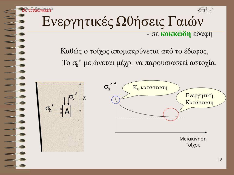 Dr. C.Sachpazis ©2013 17 Ενεργητικές Ωθήσεις Γαιών - σε κοκκώδη εδάφη v'v' [  h '] ενεργητική   Περιβάλλουσα Αστοχίας  A v'v' h'h' 45 +  /2