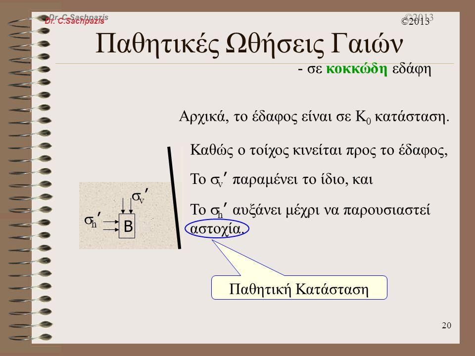 Dr. C.Sachpazis ©2013 19 Ενεργητικές Ωθήσεις Γαιών - σε κοκκώδη εδάφη Ακολουθήστε τα ίδια βήματα όπως για τα κοκκώδη εδάφη. Η μόνη διαφορά είναι ότι c