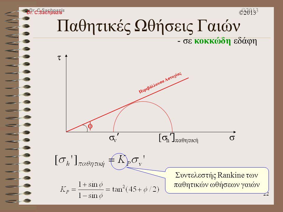 Dr. C.Sachpazis ©2013 21 Παθητικές Ωθήσεις Γαιών - σε κοκκώδη εδάφη   Περιβάλλουσα Αστοχίας v'v' Αρχικά, (K 0 κατάσταση) Αστοχία (Ενεργητική Κατάσ