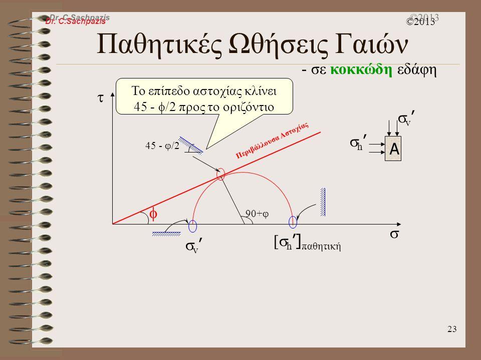 Dr. C.Sachpazis ©2013 22 Παθητικές Ωθήσεις Γαιών - σε κοκκώδη εδάφη v'v' [  h '] παθητική   Περιβάλλουσα Αστοχίας  Συντελεστής Rankine των παθητ