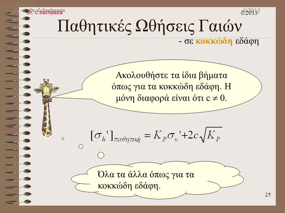 Dr. C.Sachpazis ©2013 24 Παθητικές Ωθήσεις Γαιών - σε κοκκώδη εδάφη B v'v' h'h' Καθώς ο τοίχος κινείται προς το έδαφος, Το  h' αυξάνει μέχρι να π