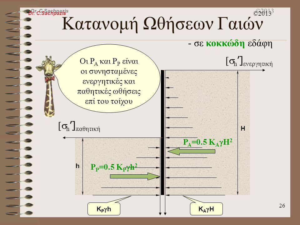 Dr. C.Sachpazis ©2013 25 Παθητικές Ωθήσεις Γαιών - σε κοκκώδη εδάφη Ακολουθήστε τα ίδια βήματα όπως για τα κοκκώδη εδάφη. Η μόνη διαφορά είναι ότι c 