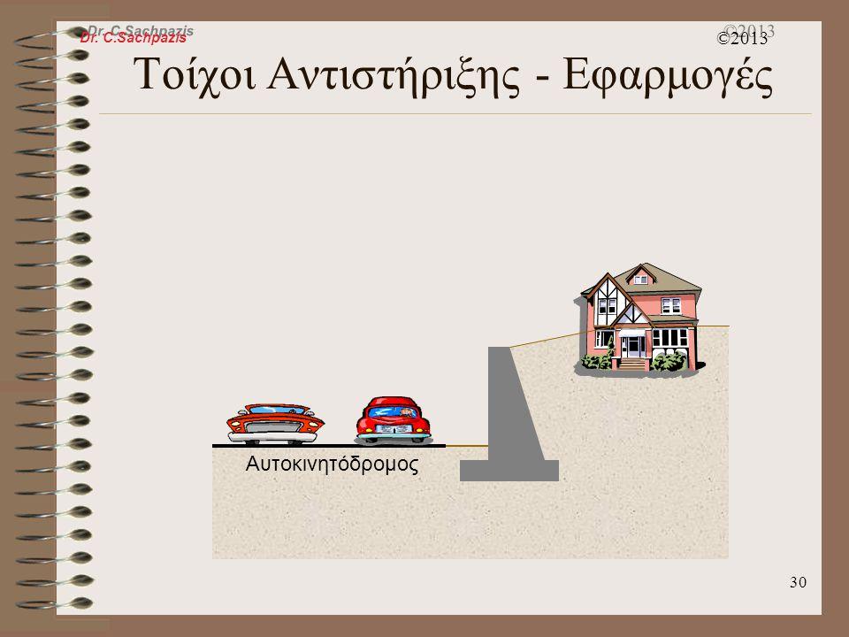 Dr. C.Sachpazis ©2013 29 Τοίχοι Αντιστήριξης - Εφαρμογές Οδός ή Τραίνα
