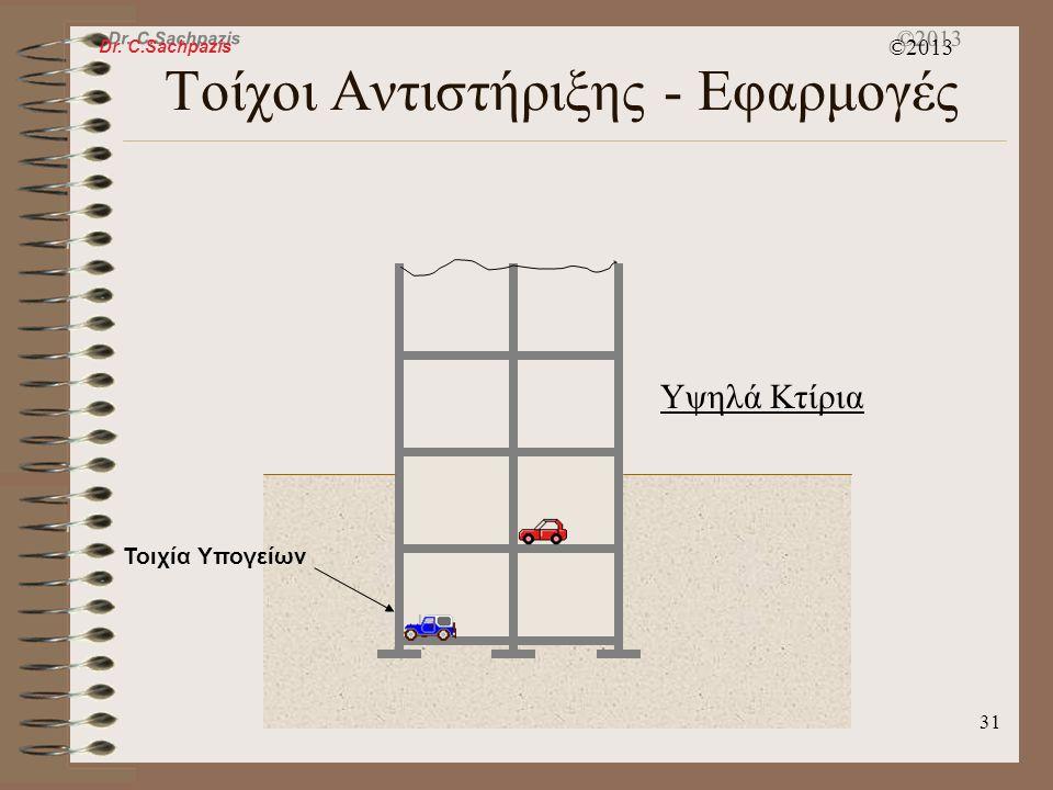 Dr. C.Sachpazis ©2013 30 Τοίχοι Αντιστήριξης - Εφαρμογές Αυτοκινητόδρομος