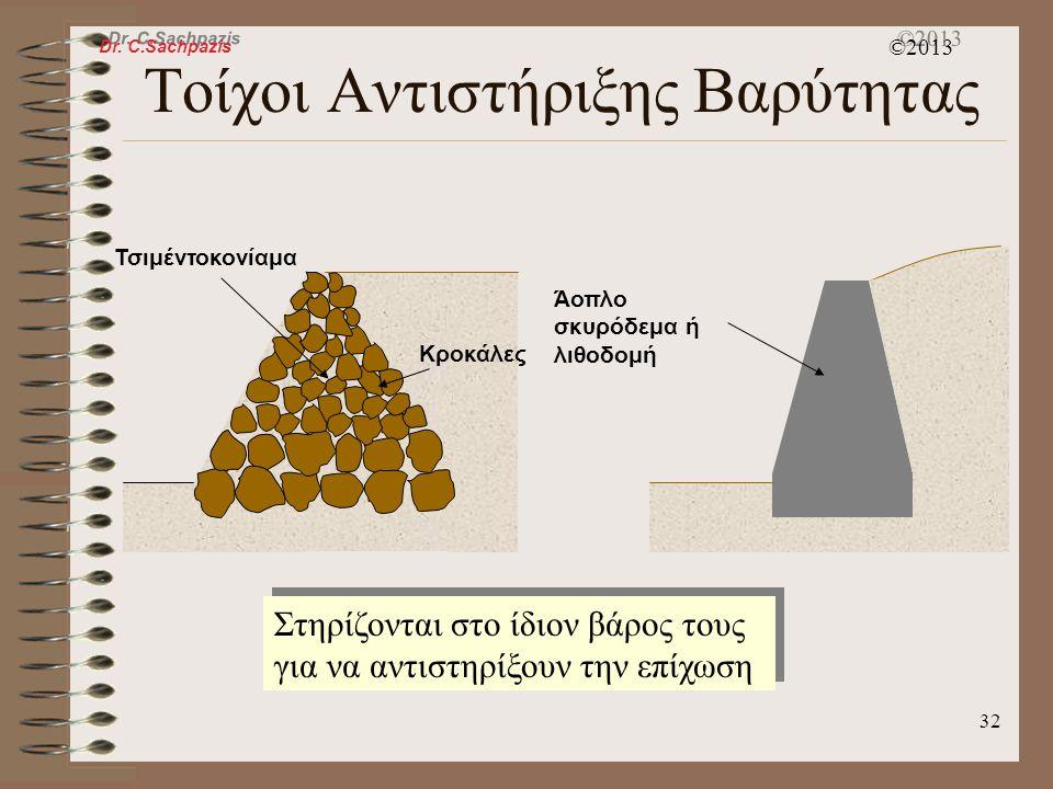 Dr. C.Sachpazis ©2013 31 Τοίχοι Αντιστήριξης - Εφαρμογές Τοιχία Υπογείων Υψηλά Κτίρια