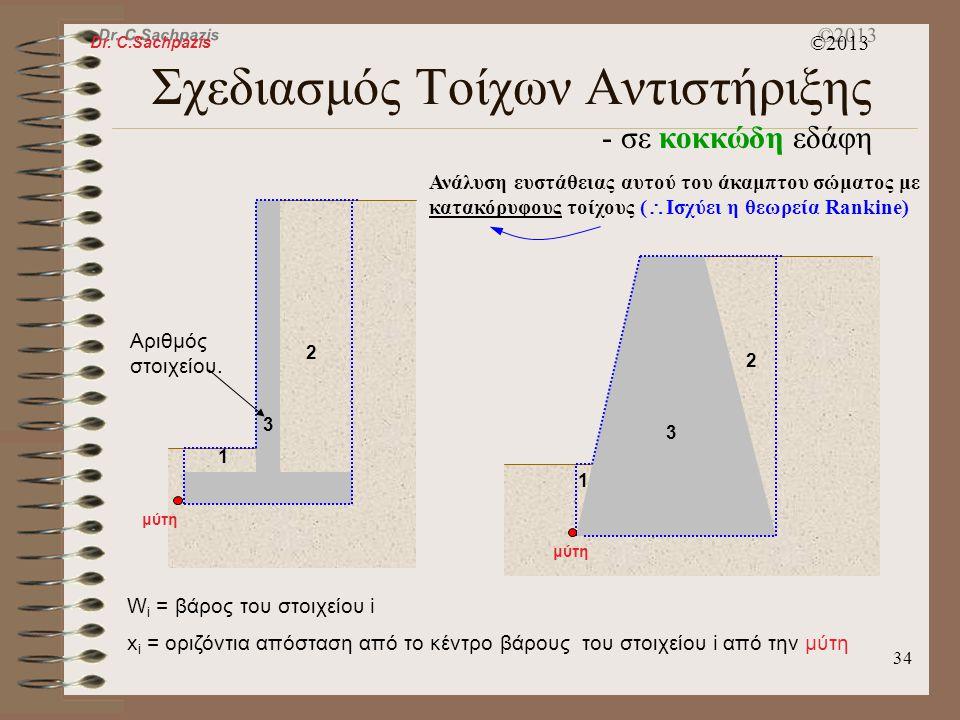 Dr. C.Sachpazis ©2013 33 Τοίχοι Αντιστήριξης Προβόλων Ενεργούν όπως οι κατακόρυφος πρόβολοι, πακτωμένοι στο έδαφος Ωπλισμένος, μικρότερης διατομής από