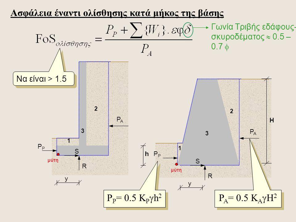 Dr. C.Sachpazis ©2013 34 Σχεδιασμός Τοίχων Αντιστήριξης 1 1 2 2 3 3 μύτη W i = βάρος του στοιχείου i x i = οριζόντια απόσταση από το κέντρο βάρους του