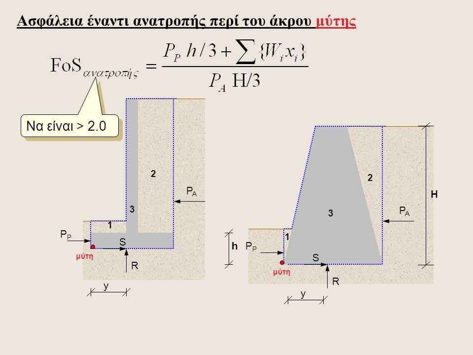 1 1 2 2 3 3 PAPA PAPA PP S S μύτη R R y y Ασφάλεια έναντι ολίσθησης κατά μήκος της βάσης H h Γωνία Τριβής εδάφους- σκυροδέματος  0.5 – 0.7  Να είναι