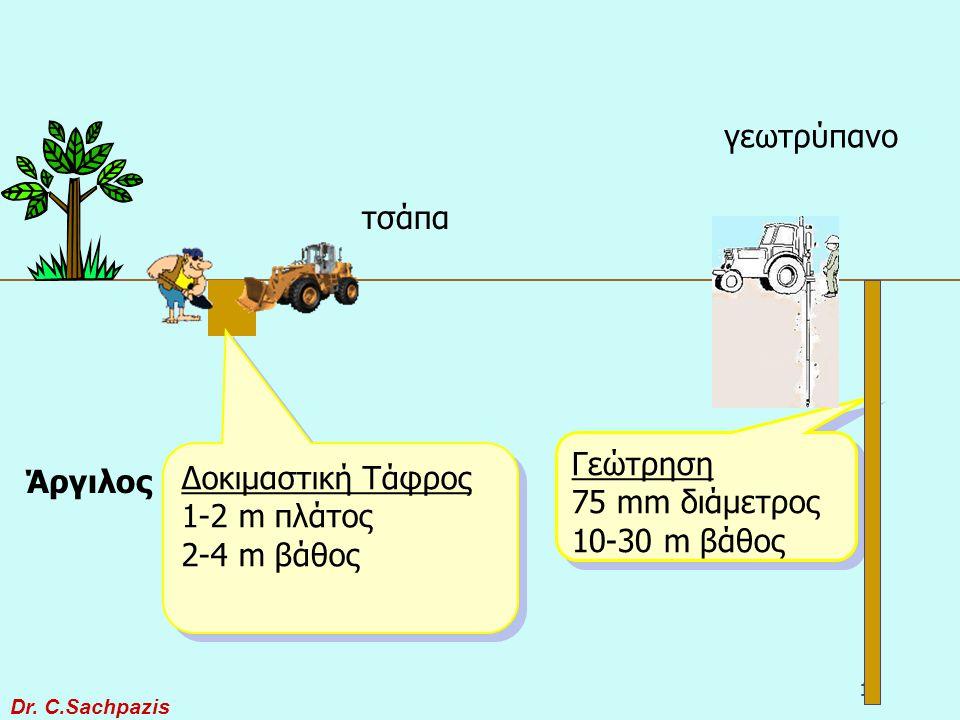 Dr. C.Sachpazis 9 Αναγνώριση Περιοχής Πρόσβαση – προσπέλαση περιοχής Τοπογραφία - Μορφολογία Γεωλογικές συνθήκες περιοχής Κατάσταση παρακείμενων κατασ