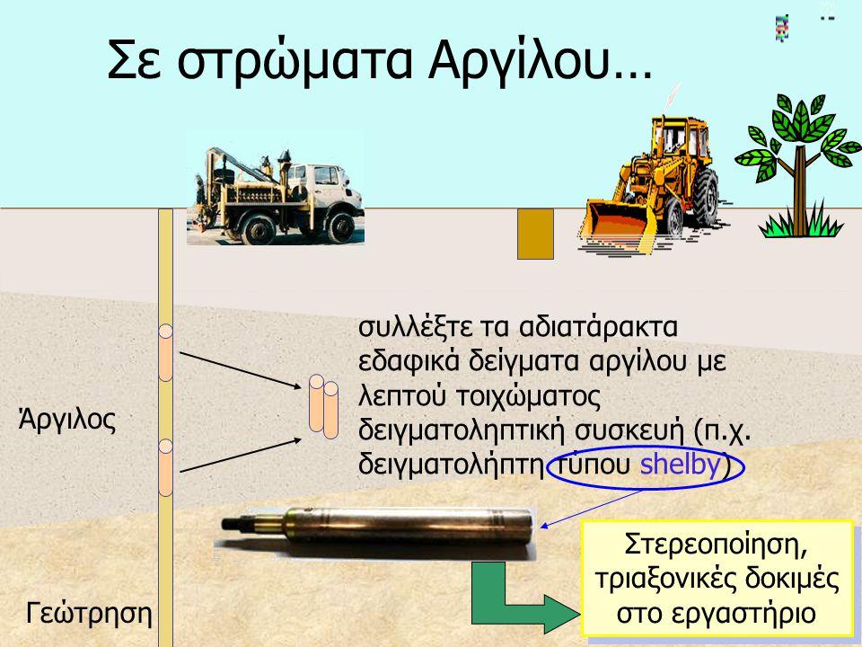 Dr. C.Sachpazis 11 Δοκιμαστική Τάφρος Επιτρέπει την οπτική επιθεώρηση, τον εντοπισμό των ορίων των στρωμάτων, και την πρόσβαση σε αδιατάρακτα εδαφικά