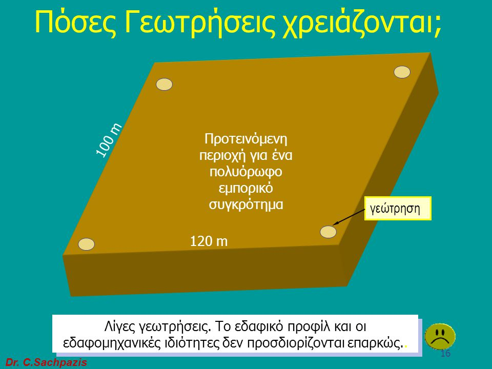 Dr. C.Sachpazis 15 Δοκιμές Διείσδυσης Μέτρηση της αντίστασης του εδάφους κατά την διείσδυση του ειδικού στελέχους.  ', E … στέλεχος διείσδυσης Στάθμη