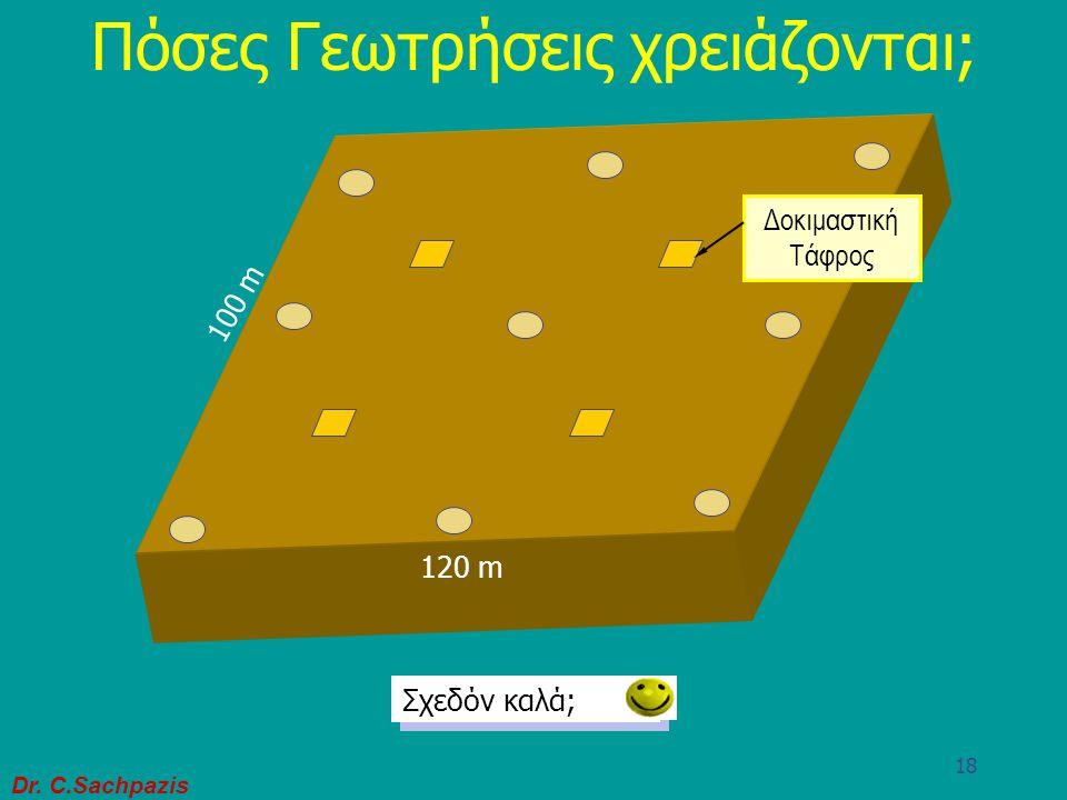 Dr. C.Sachpazis 17 Πόσες Γεωτρήσεις χρειάζονται; 120 m 100 m Πολλές γεωτρήσεις και… «ξετινάζεται» ο προϋπολογισμός.