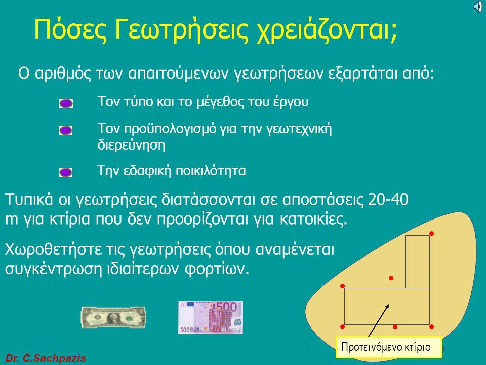 Dr. C.Sachpazis 18 Πόσες Γεωτρήσεις χρειάζονται; 120 m 100 m Σχεδόν καλά; Δοκιμαστική Τάφρος