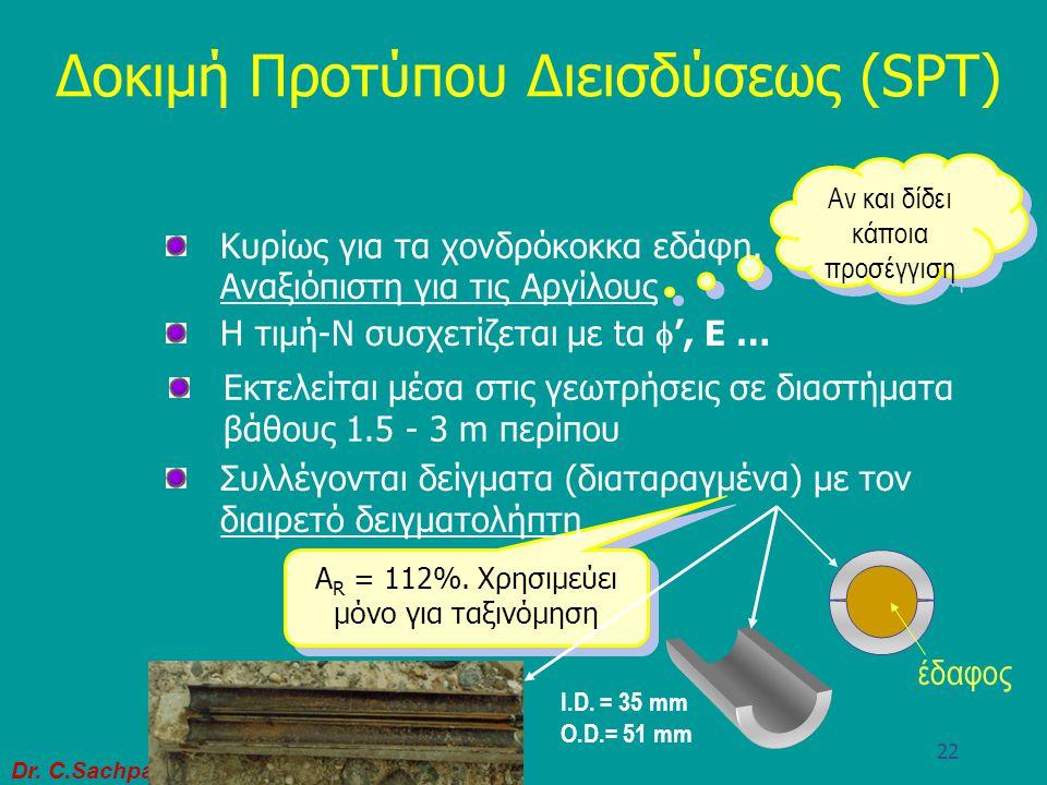 Dr. C.Sachpazis 21 Δοκιμή Προτύπου Διεισδύσεως (SPT) Σφύρα 65 kg Μετράμε τον αριθμό των κτύπων που απαιτούνται για διείσδυση 300 mm Αριθμός Κτύπων ή Τ