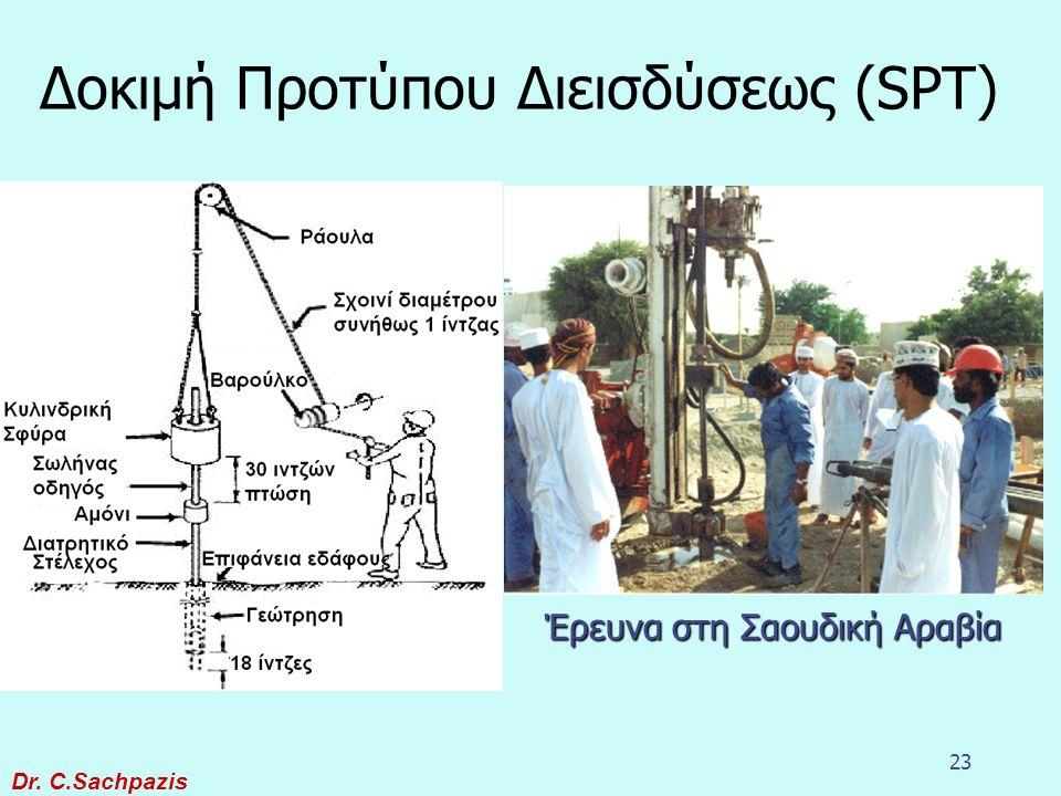 Dr.C.Sachpazis 22 Δοκιμή Προτύπου Διεισδύσεως (SPT) Αν και δίδει κάποια προσέγγιση A R = 112%.