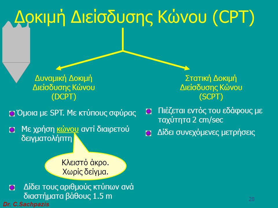 Dr. C.Sachpazis 27 Συσχετισμοί SPT στα Χονδρόκοκκα Εδάφη (N) 60 D r (%)Περιγραφή 0-40-15Πολύ χαλαρό 4-1015-35Χαλαρό 10-3035-65Μέσης πυκνότητας 30-5065