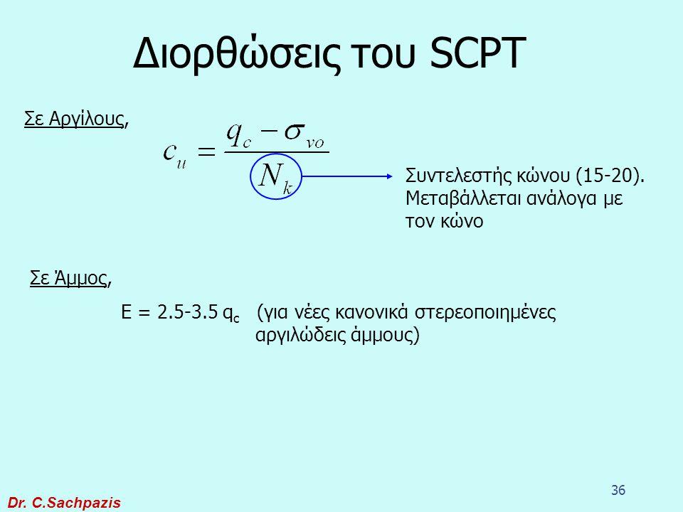 Dr.C.Sachpazis 35 Διαγραφίες - στις Η.Π.Α. Πηγή: Professor.