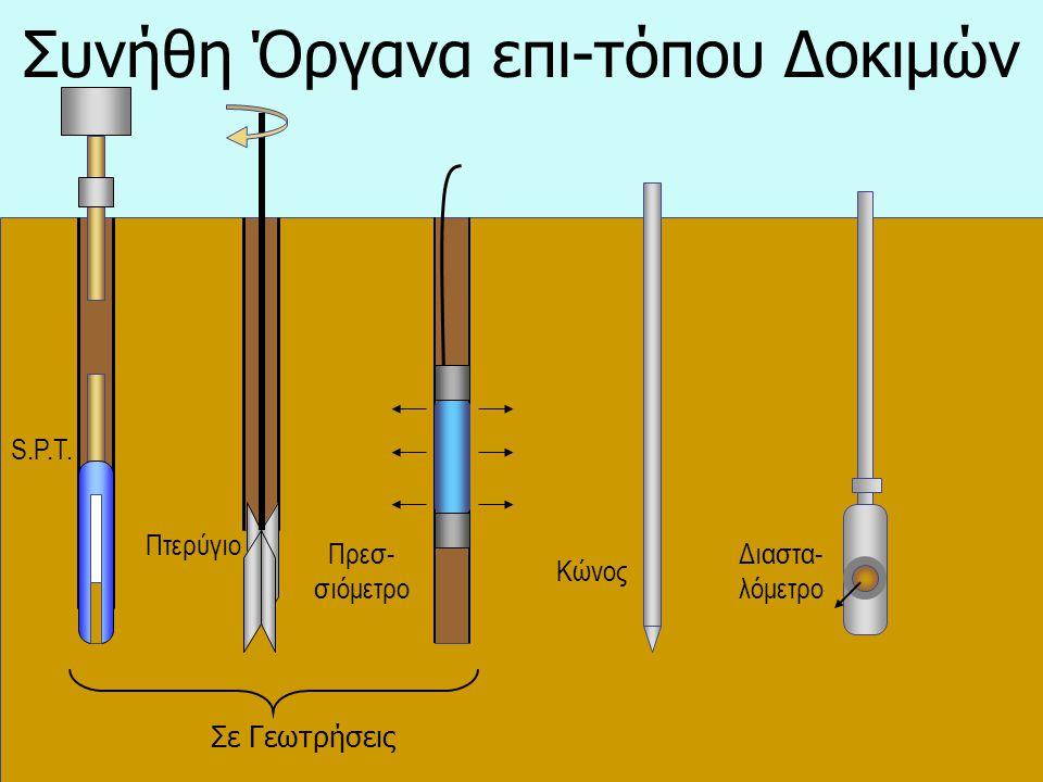 Δοκιμή Φόρτισης Πλακός Φόρτιση μιας τετραγωνικής πλάκας (300 mm x 300 mm) έως αστοχίας.