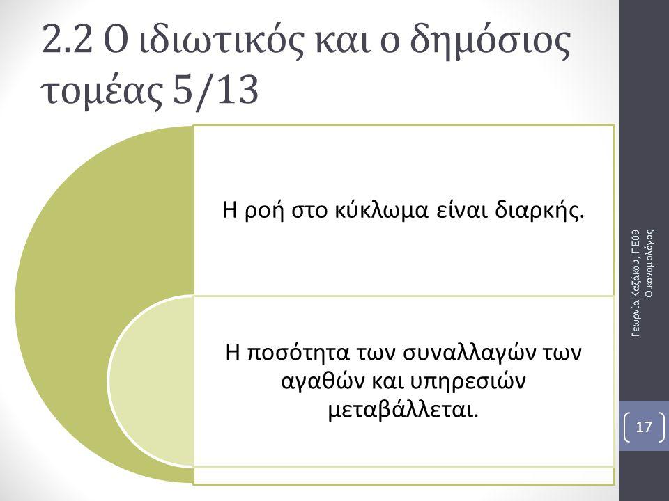 Η ροή στο κύκλωμα είναι διαρκής. Η ποσότητα των συναλλαγών των αγαθών και υπηρεσιών μεταβάλλεται. Γεωργία Καζάκου, ΠΕ09 Οικονομολόγος 17 2.2 Ο ιδιωτικ