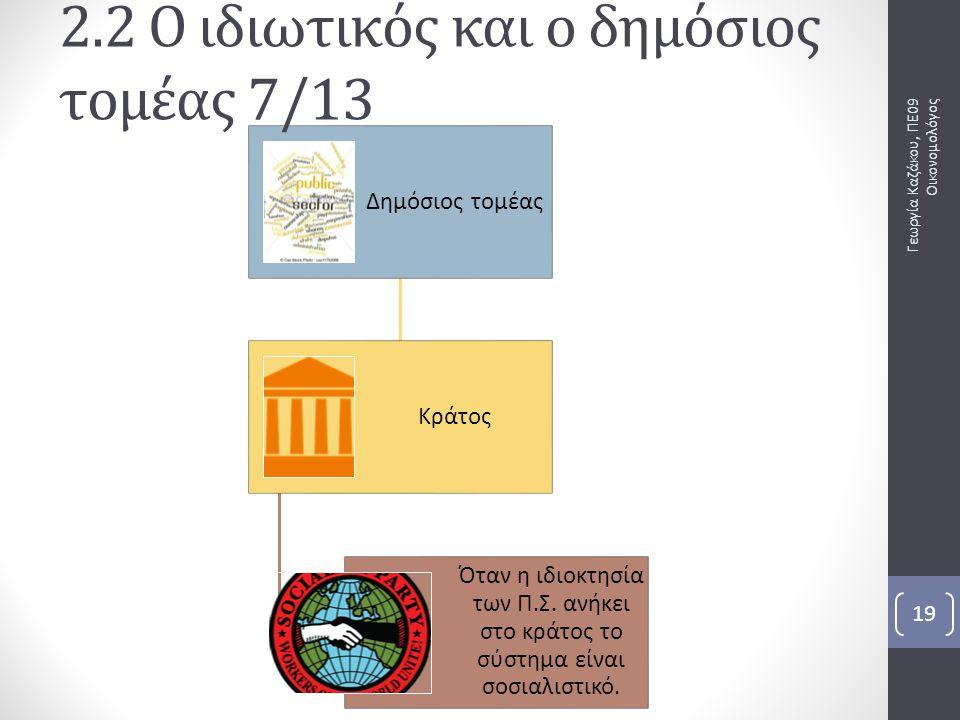 Δημόσιος τομέας Κράτος Όταν η ιδιοκτησία των Π.Σ. ανήκει στο κράτος το σύστημα είναι σοσιαλιστικό. Γεωργία Καζάκου, ΠΕ09 Οικονομολόγος 19 2.2 Ο ιδιωτι