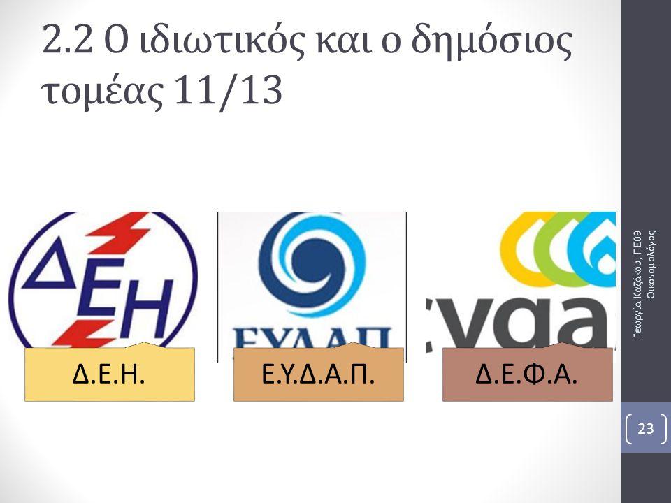 Γεωργία Καζάκου, ΠΕ09 Οικονομολόγος 23 2.2 Ο ιδιωτικός και ο δημόσιος τομέας 11/13 Δ.Ε.Η.Ε.Υ.Δ.Α.Π.Δ.Ε.Φ.Α.