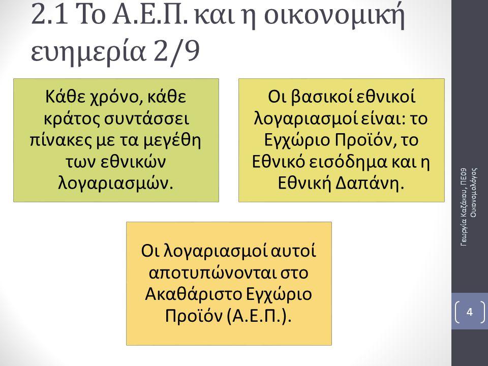 Γεωργία Καζάκου, ΠΕ09 Οικονομολόγος 25 2.2 Ο ιδιωτικός και ο δημόσιος τομέας 13/13 Στόχος τους είναι η εξυπηρέτηση του δημοσίου συμφέροντος.