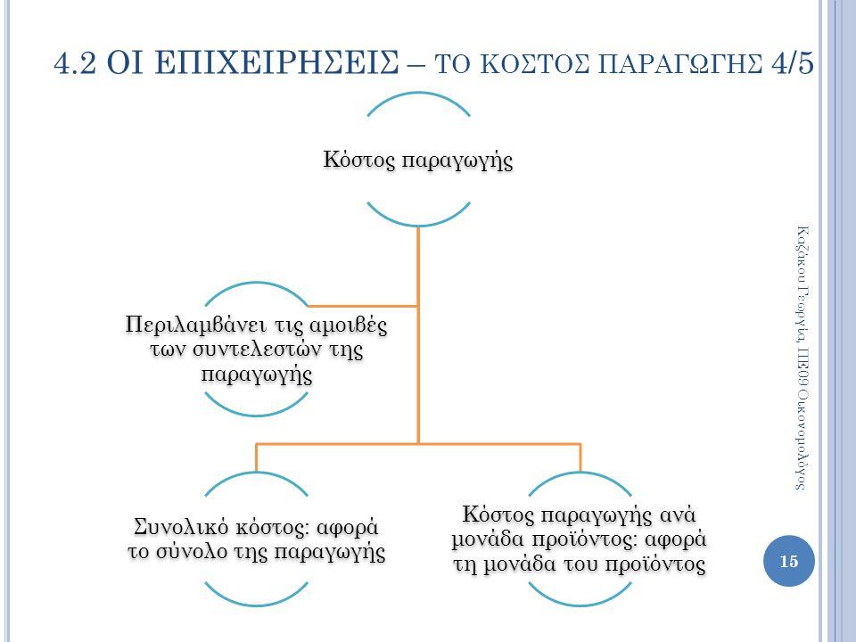 Κόστος παραγωγής Συνολικό κόστος: αφορά το σύνολο της παραγωγής Κόστος παραγωγής ανά μονάδα προϊόντος: αφορά τη μονάδα του προϊόντος Περιλαμβάνει τις