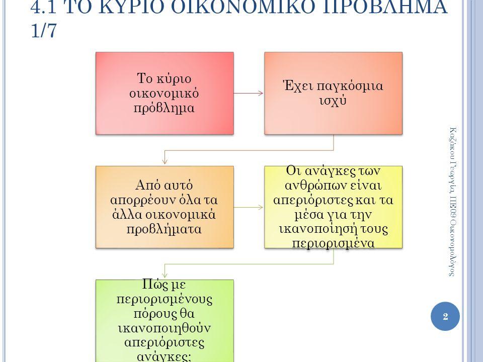 μακροχρόνια είναι η μεγιστοποίηση του κέρδους Στόχος της επιχείρησης 13 4.2 ΟΙ ΕΠΙΧΕΙΡΗΣΕΙΣ – ΤΟ ΚΟΣΤΟΣ ΠΑΡΑΓΩΓΗΣ 2/5 Καζάκου Γεωργία, ΠΕ09 Οικονομολόγος