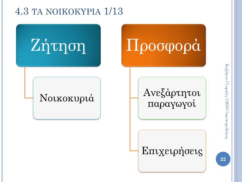 4.3 ΤΑ ΝΟΙΚΟΚΥΡΙΑ 1/13 Ζήτηση Νοικοκυριά Προσφορά Ανεξάρτητοι παραγωγοί Επιχειρήσεις 22 Καζάκου Γεωργία, ΠΕ09 Οικονομολόγος