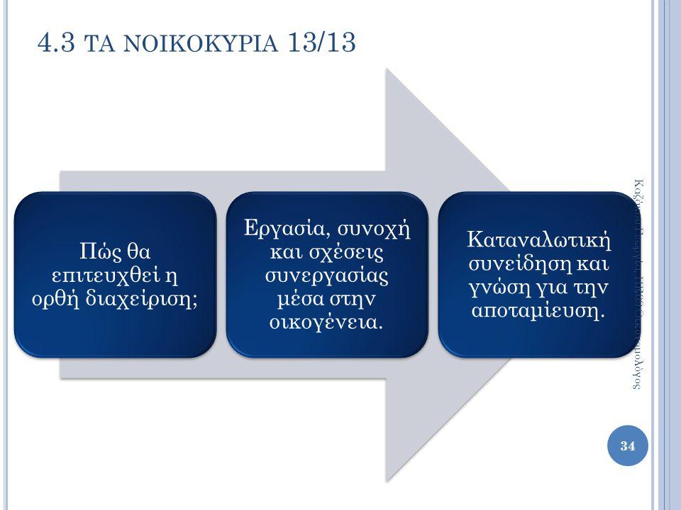 Πώς θα επιτευχθεί η ορθή διαχείριση; Εργασία, συνοχή και σχέσεις συνεργασίας μέσα στην οικογένεια. Καταναλωτική συνείδηση και γνώση για την αποταμίευσ