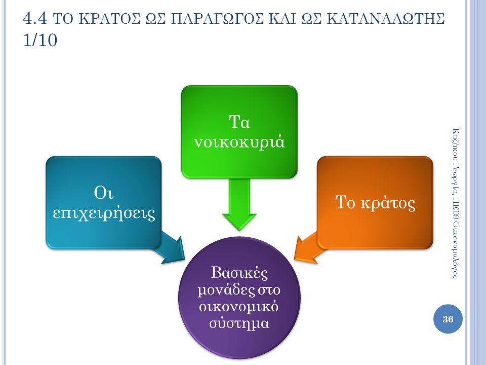 4.4 ΤΟ ΚΡΑΤΟΣ ΩΣ ΠΑΡΑΓΩΓΟΣ ΚΑΙ ΩΣ ΚΑΤΑΝΑΛΩΤΗΣ 1/10 Βασικές μονάδες στο οικονομικό σύστημα Οι επιχειρήσεις Τα νοικοκυριά Το κράτος 36 Καζάκου Γεωργία,
