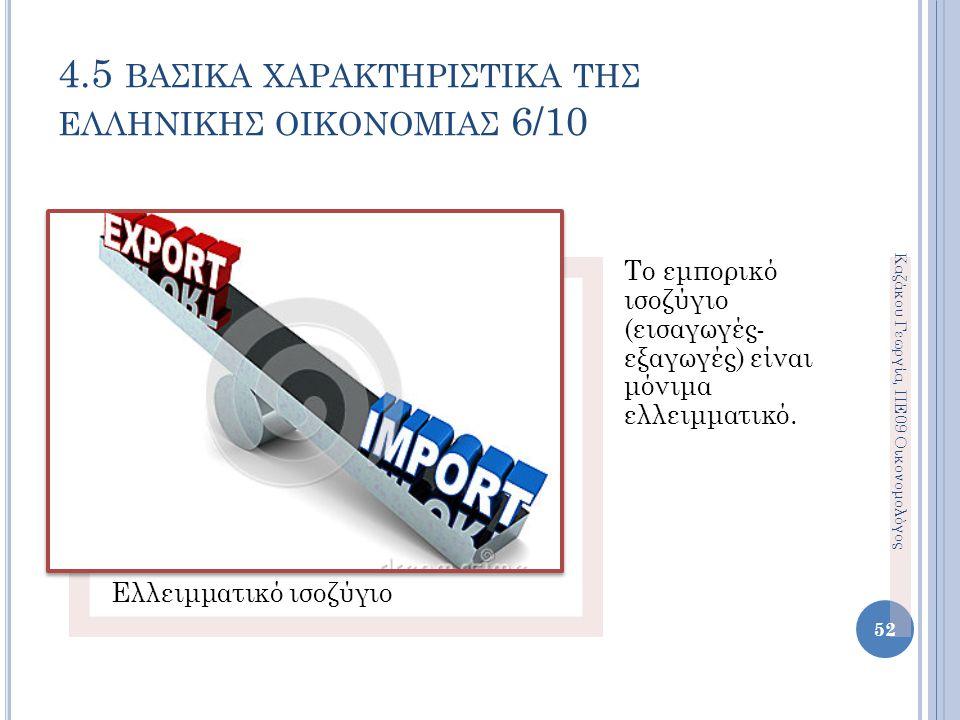 Ελλειμματικό ισοζύγιο Το εμπορικό ισοζύγιο (εισαγωγές- εξαγωγές) είναι μόνιμα ελλειμματικό. 52 4.5 ΒΑΣΙΚΑ ΧΑΡΑΚΤΗΡΙΣΤΙΚΑ ΤΗΣ ΕΛΛΗΝΙΚΗΣ ΟΙΚΟΝΟΜΙΑΣ 6/10