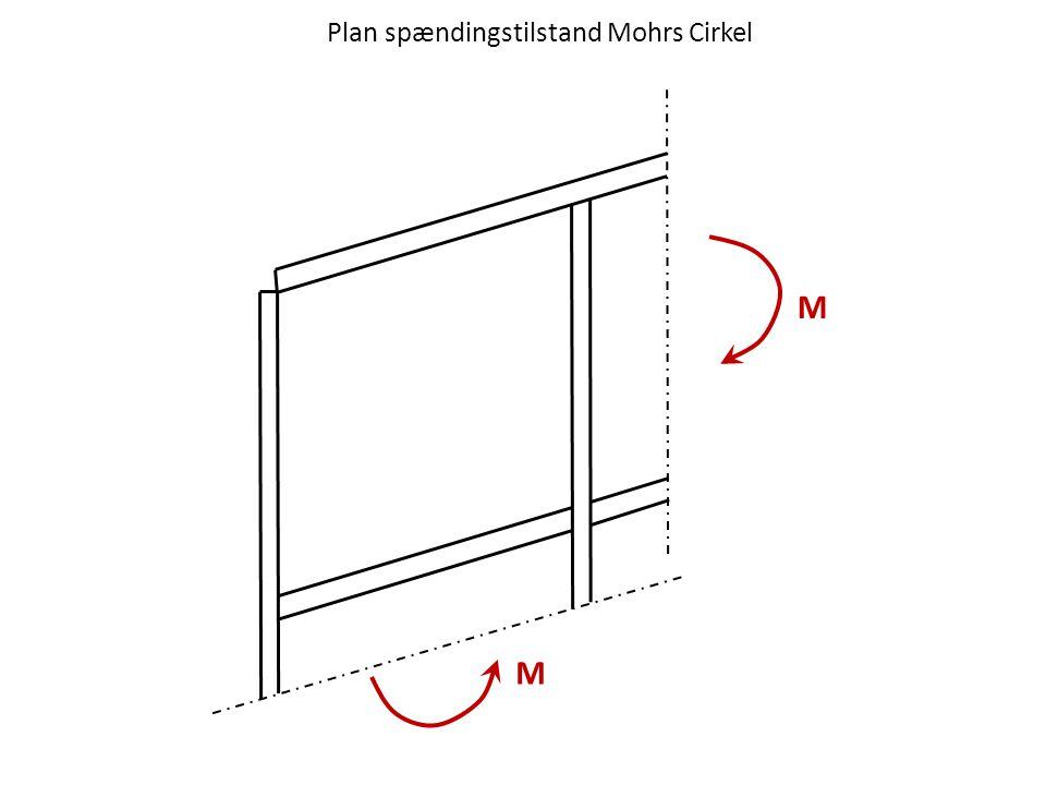 Plan spændingstilstand Mohrs Cirkel M M