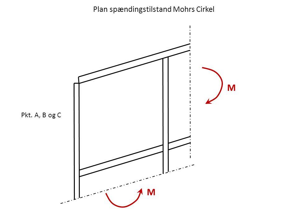 M M Pkt. A, B og C