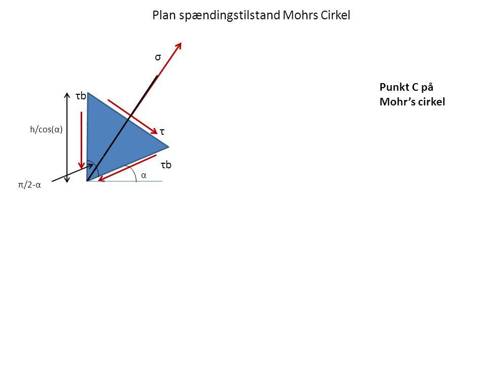 Plan spændingstilstand Mohrs Cirkel τbτb τbτb σ τ π/2-α α h/cos(α) Punkt C på Mohr's cirkel