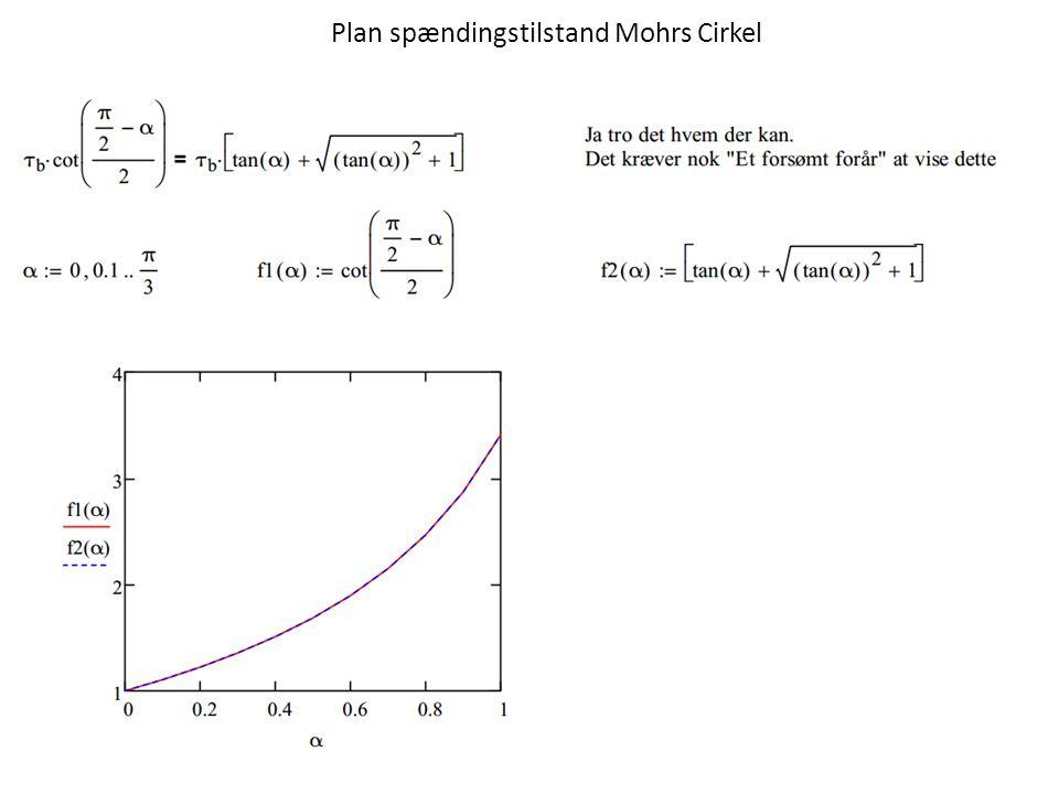 Plan spændingstilstand Mohrs Cirkel