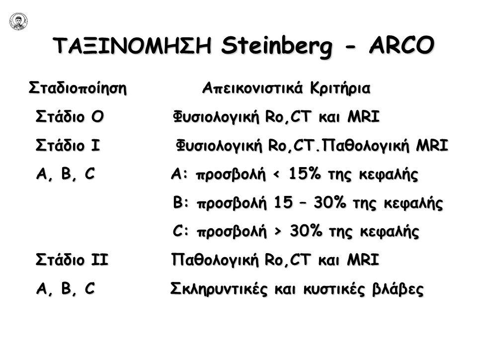 ΤΑΞΙΝΟΜΗΣΗ Steinberg - ARCO Σταδιοποίηση Απεικονιστικά Κριτήρια Στάδιο O Φυσιολογική Ro,CT και MRI Στάδιο O Φυσιολογική Ro,CT και MRI Στάδιο I Φυσιολο