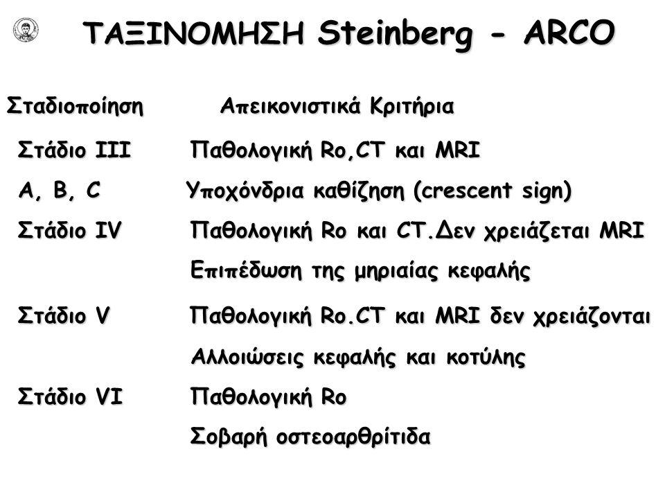 Στάδιο IΙI Παθολογική Ro,CT και MRI A, B, C Υποχόνδρια καθίζηση (crescent sign) Στάδιο IV Παθολογική Ro και CT.Δεν χρειάζεται MRI Επιπέδωση της μηριαί