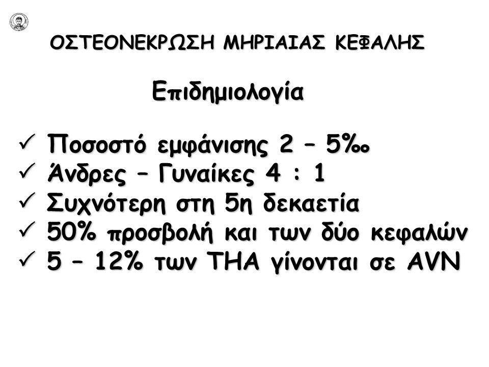 AVN-ΗΜΙΑΡΘΡΟΠΛΑΣΤΙΚΗ