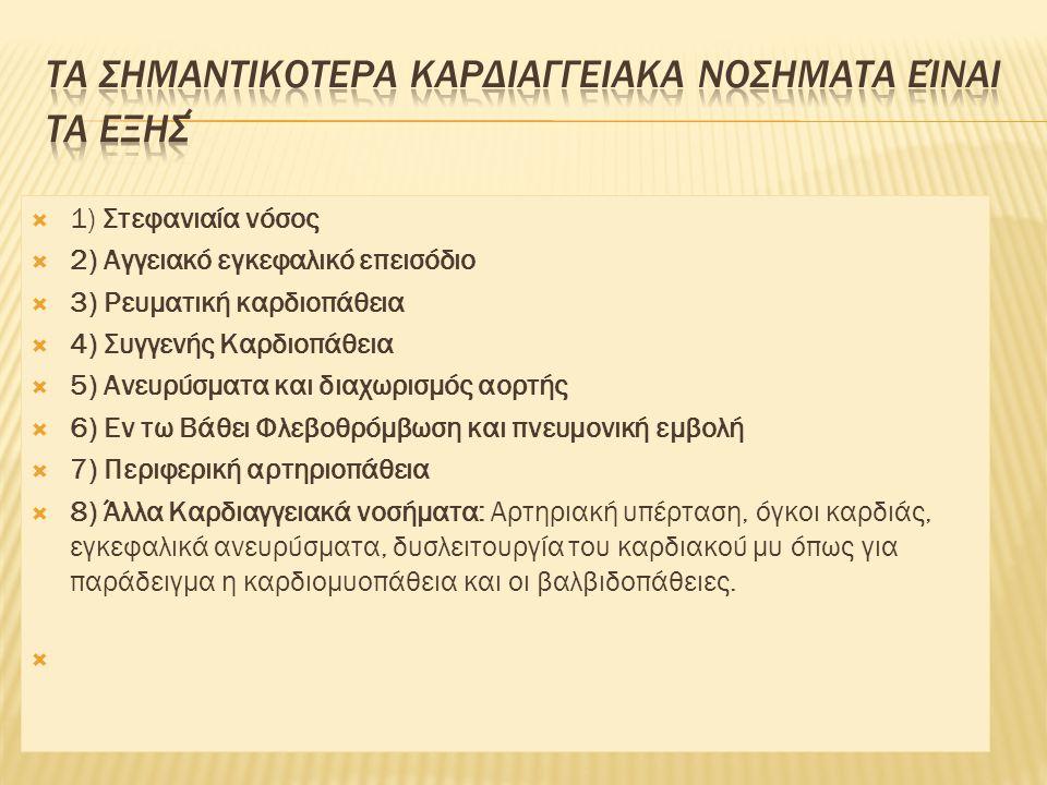 Εργασία βιολογίας Θάνος Παναγιώτης, Τριανταφύλλου Φραγκίσκος (σχολ.ετος2011-2012)