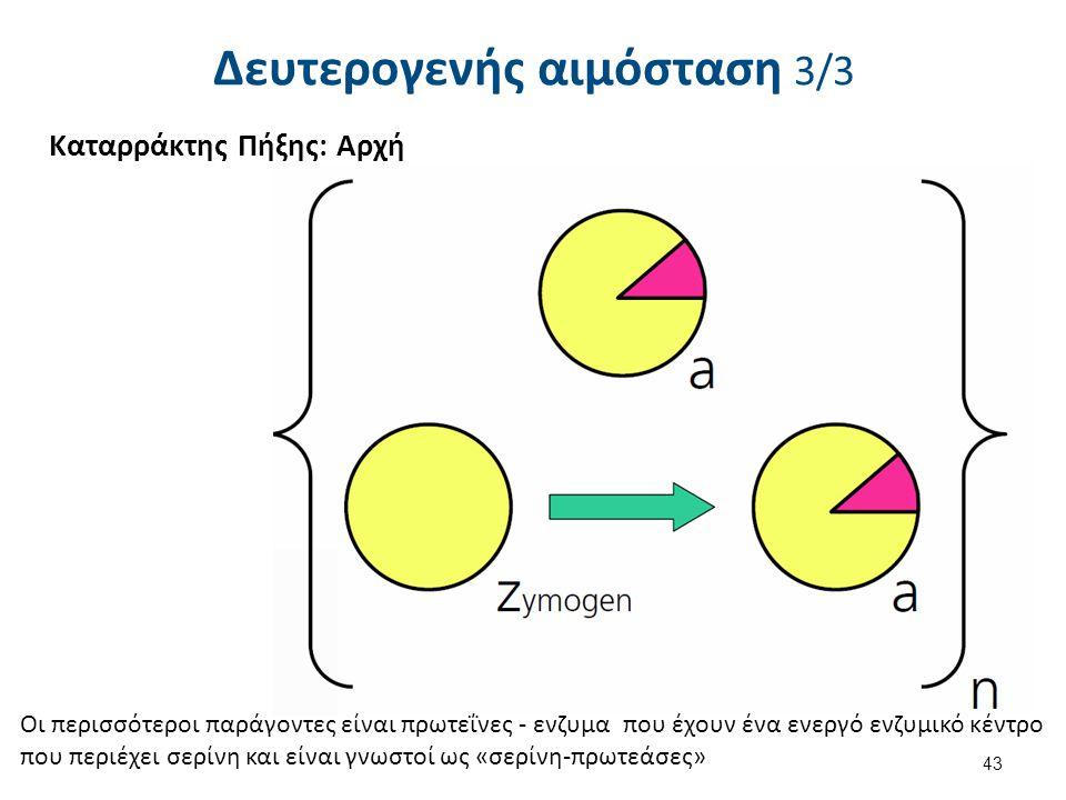 Καταρράκτης Πήξης: Αρχή Οι περισσότεροι παράγοντες είναι πρωτεΐνες - ενζυμα που έχουν ένα ενεργό ενζυμικό κέντρο που περιέχει σερίνη και είναι γνωστοί