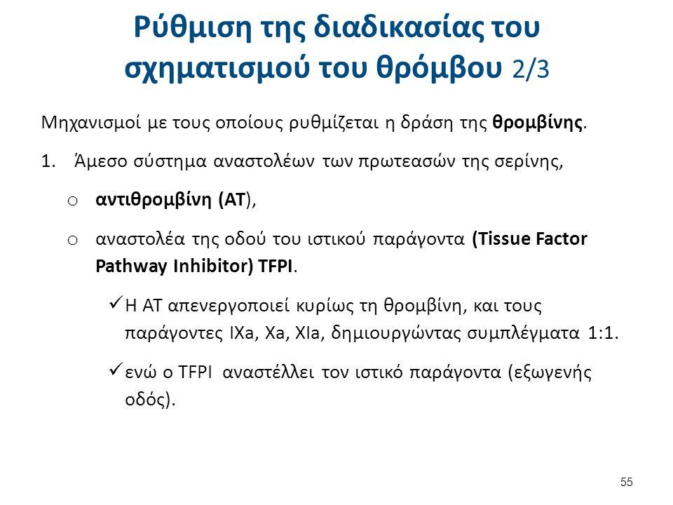 Μηχανισμοί με τους οποίους ρυθμίζεται η δράση της θρομβίνης. 1.Άμεσο σύστημα αναστολέων των πρωτεασών της σερίνης, o αντιθρομβίνη (AT), o αναστολέα τη