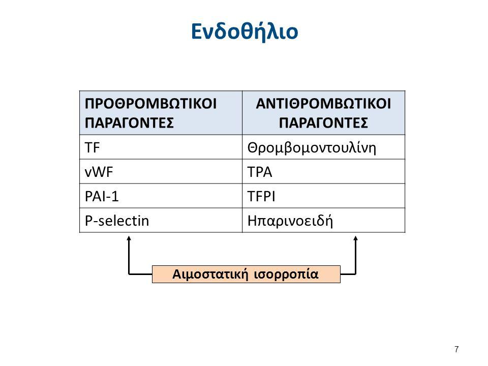 Αιμοστατική ισορροπία Ενδοθήλιο ΠΡΟΘΡΟΜΒΩΤΙΚΟΙ ΠΑΡΑΓΟΝΤΕΣ ΑΝΤΙΘΡΟΜΒΩΤΙΚΟΙ ΠΑΡΑΓΟΝΤΕΣ TFΘρομβομοντουλίνη vWFTPA PAI-1TFPI P-selectinΗπαρινοειδή 7